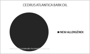 Atlasz cédrus illóolaj - CEDRUS ATLANTICA BARK OIL / allergén komponensek