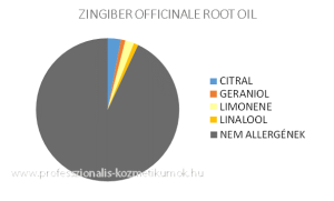 ZINGIBER-OFFICINALE-ROOT-OIL