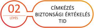 Kozmetikai termék - Címkézés, Biztonsági értékelés, TID